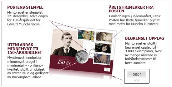 Myntbrev nr. 189: Edvard Munch 150 år
